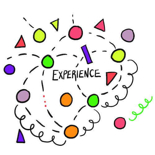 Drawing of lines and shapes signifying experience design